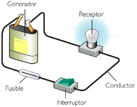 Circuito Electrico Basico : Electronica circuitos electricos